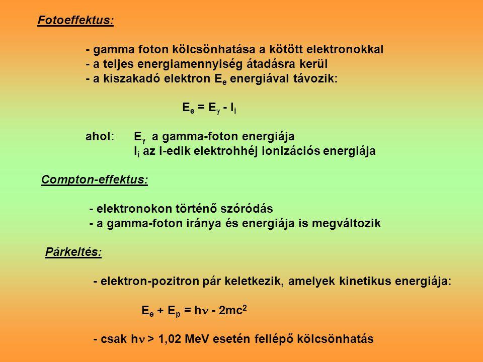 Fotoeffektus: - gamma foton kölcsönhatása a kötött elektronokkal. - a teljes energiamennyiség átadásra kerül.