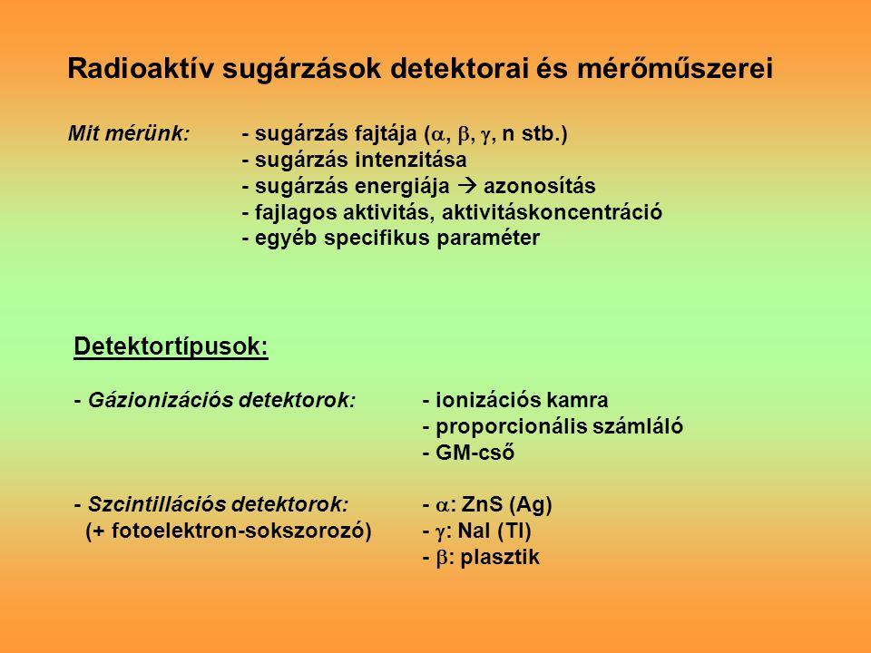 Radioaktív sugárzások detektorai és mérőműszerei