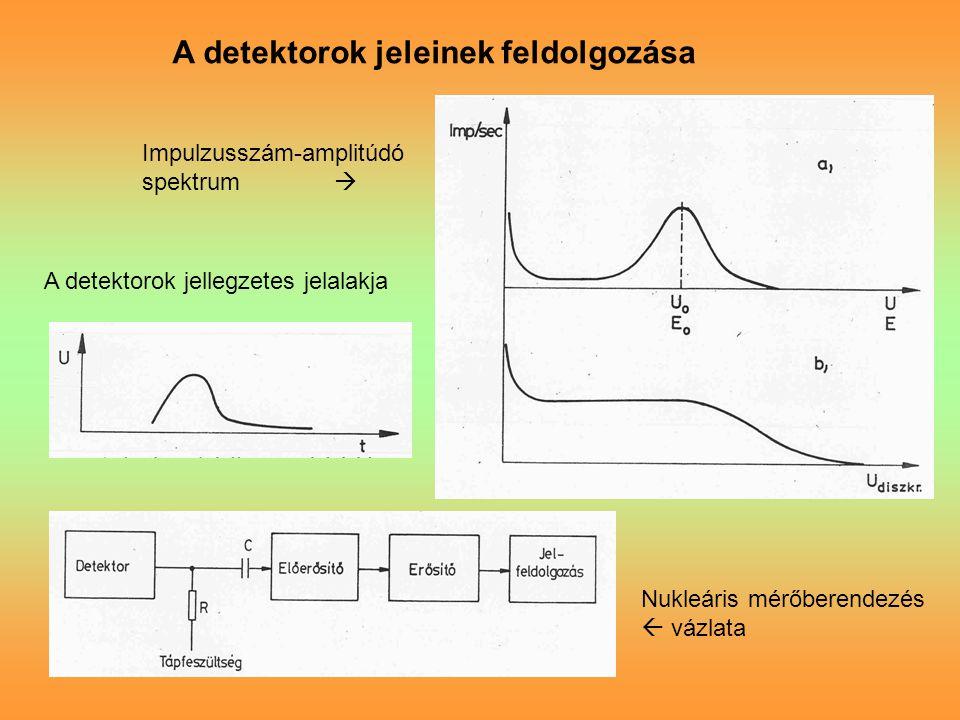 A detektorok jeleinek feldolgozása