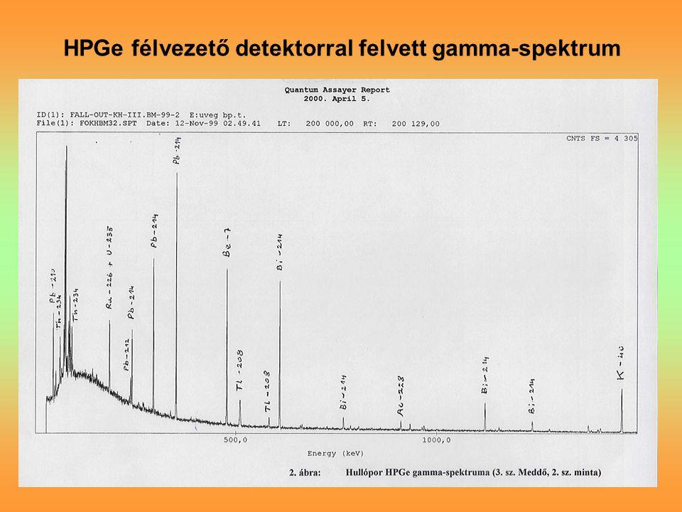 HPGe félvezető detektorral felvett gamma-spektrum