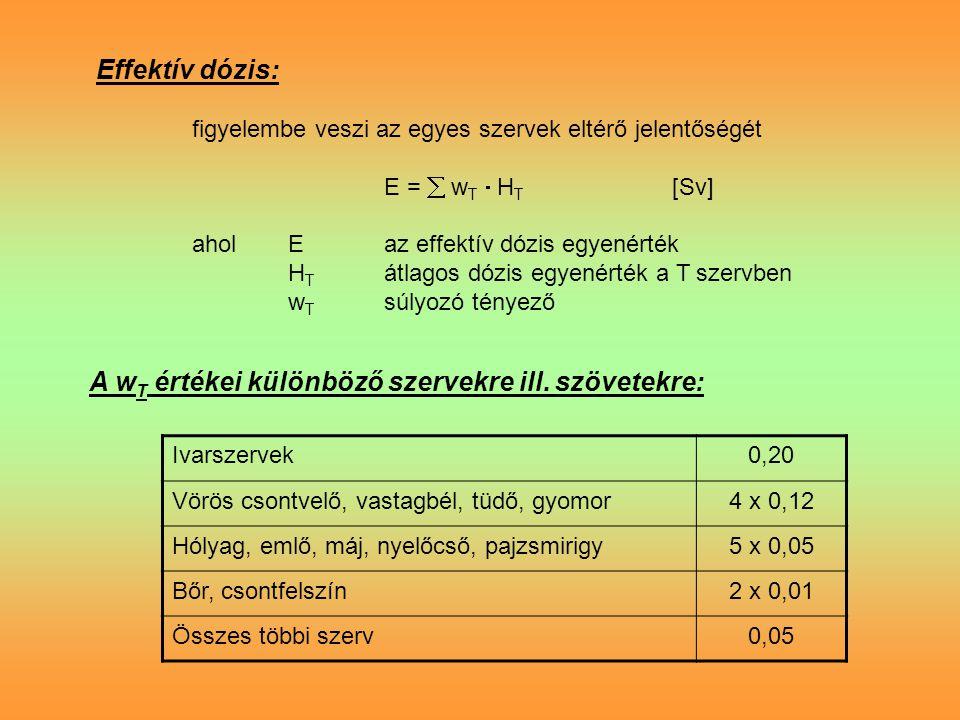A wT értékei különböző szervekre ill. szövetekre: