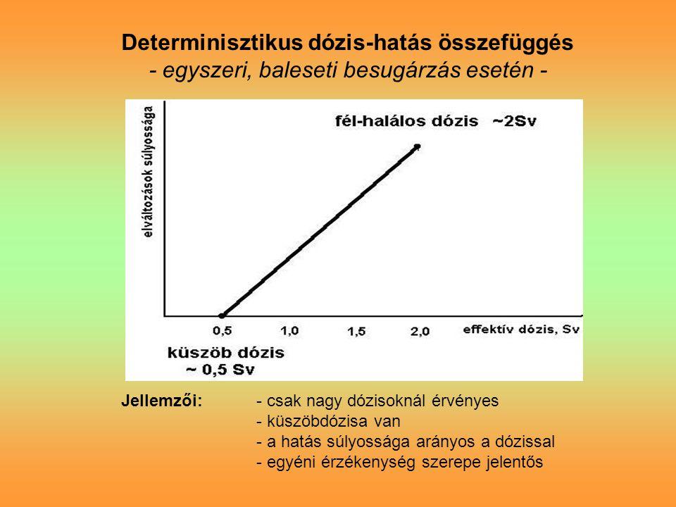 Determinisztikus dózis-hatás összefüggés