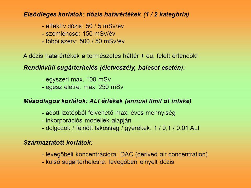 Elsődleges korlátok: dózis határértékek (1 / 2 kategória)