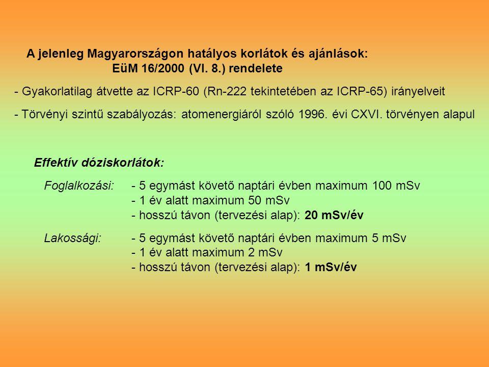 A jelenleg Magyarországon hatályos korlátok és ajánlások: