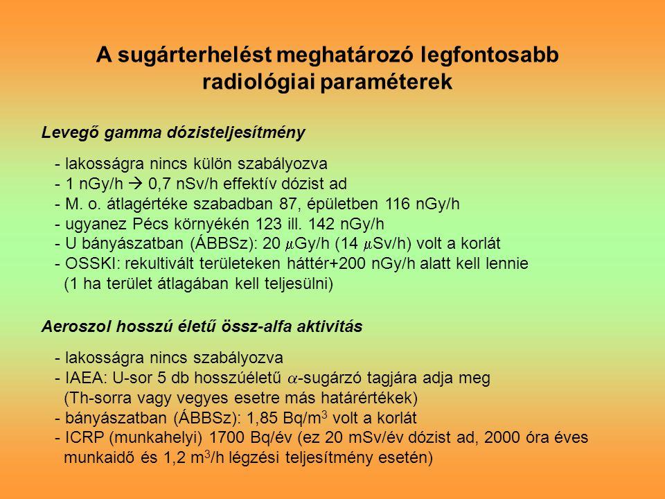 A sugárterhelést meghatározó legfontosabb radiológiai paraméterek