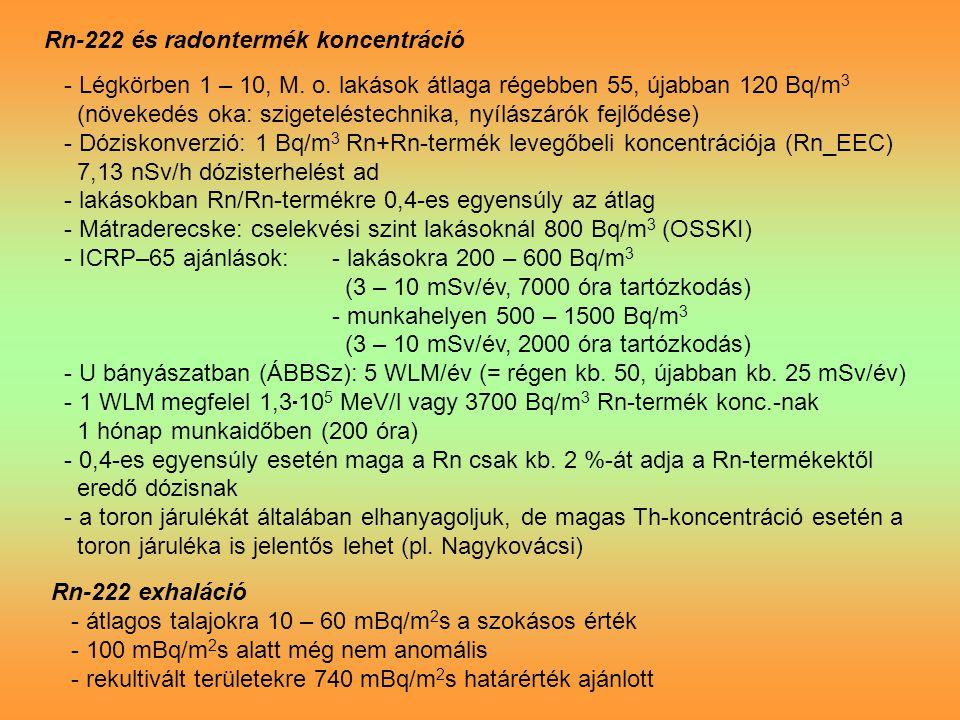 Rn-222 és radontermék koncentráció