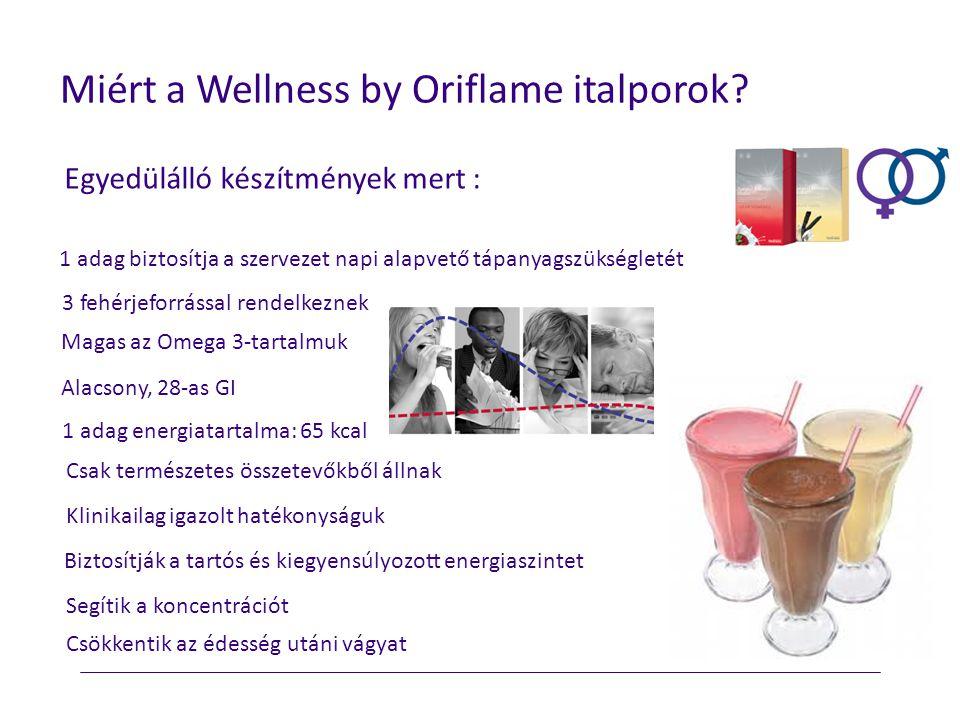 Miért a Wellness by Oriflame italporok