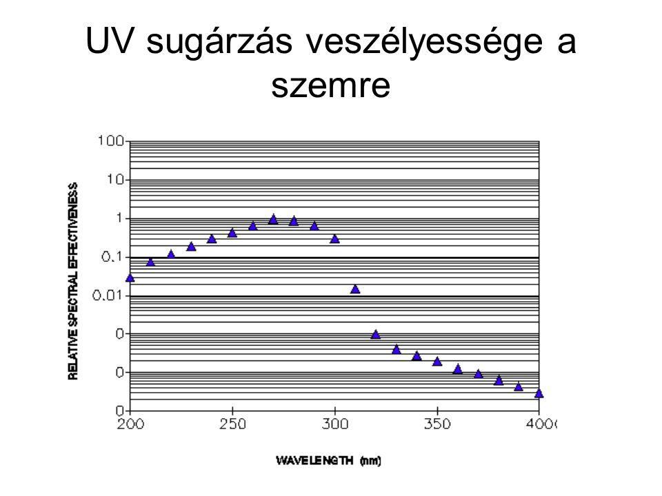UV sugárzás veszélyessége a szemre
