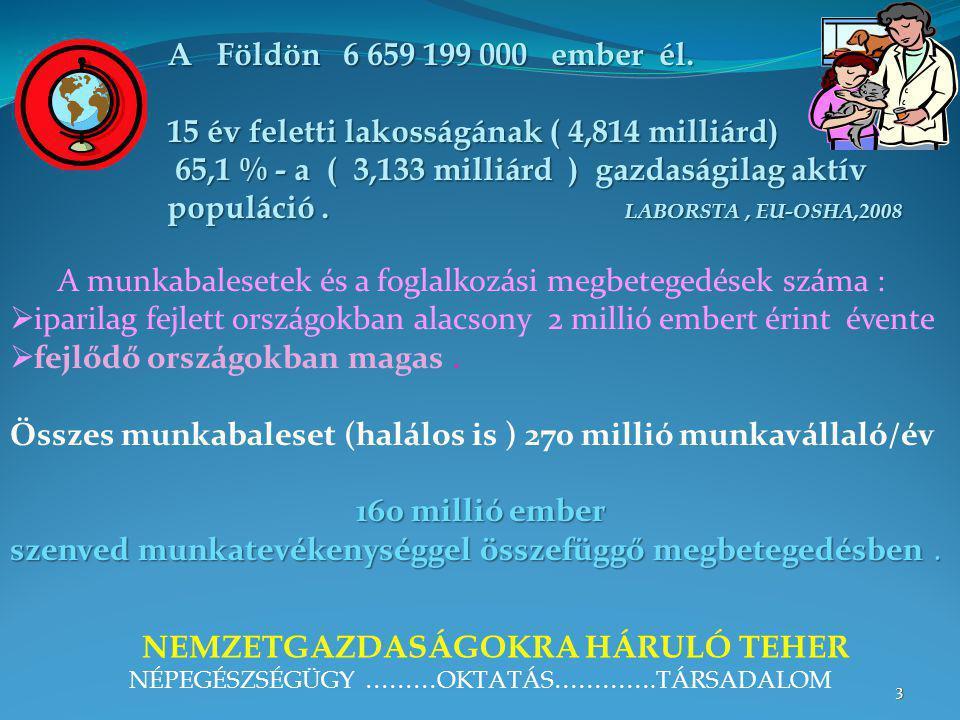 15 év feletti lakosságának ( 4,814 milliárd)