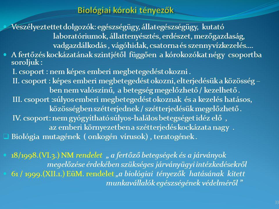 Biológiai kóroki tényezők