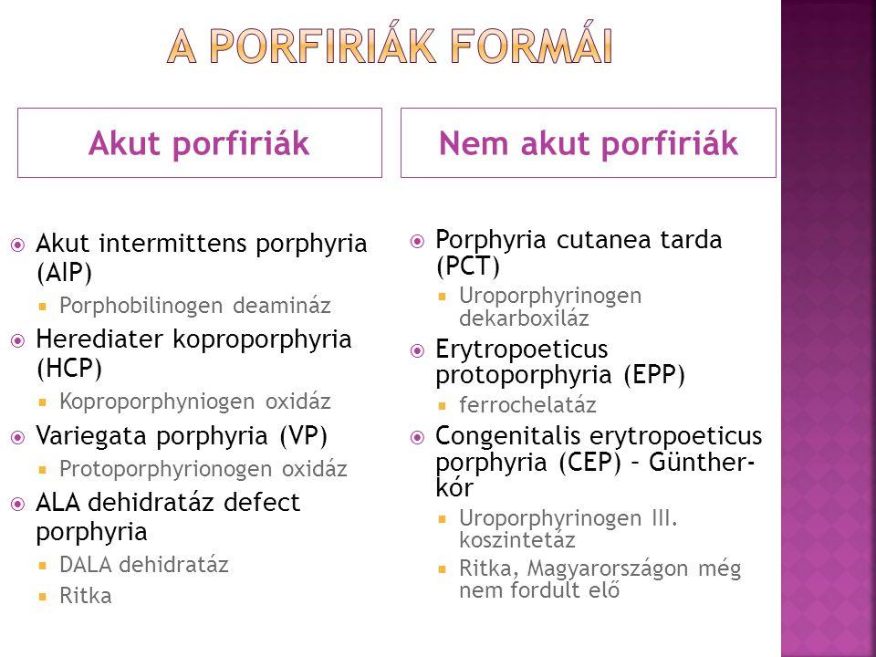 A porfiriák formái Akut porfiriák Nem akut porfiriák