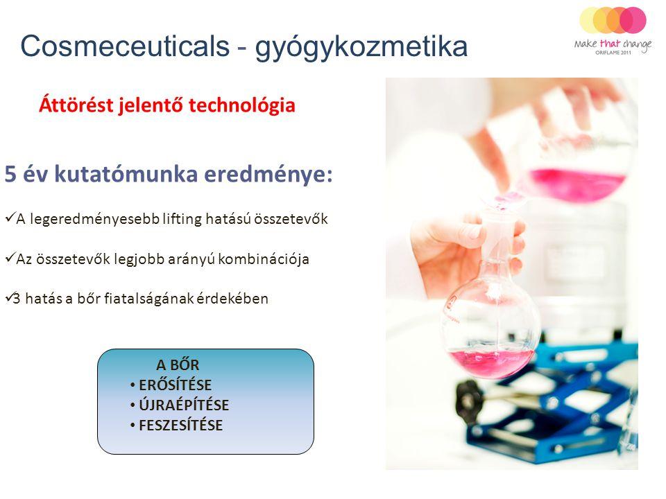 Cosmeceuticals - gyógykozmetika