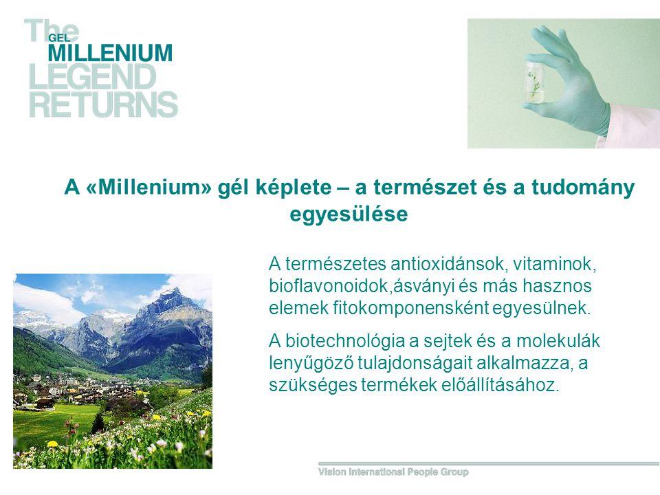 A «Millenium» gél képlete – a természet és a tudomány egyesülése