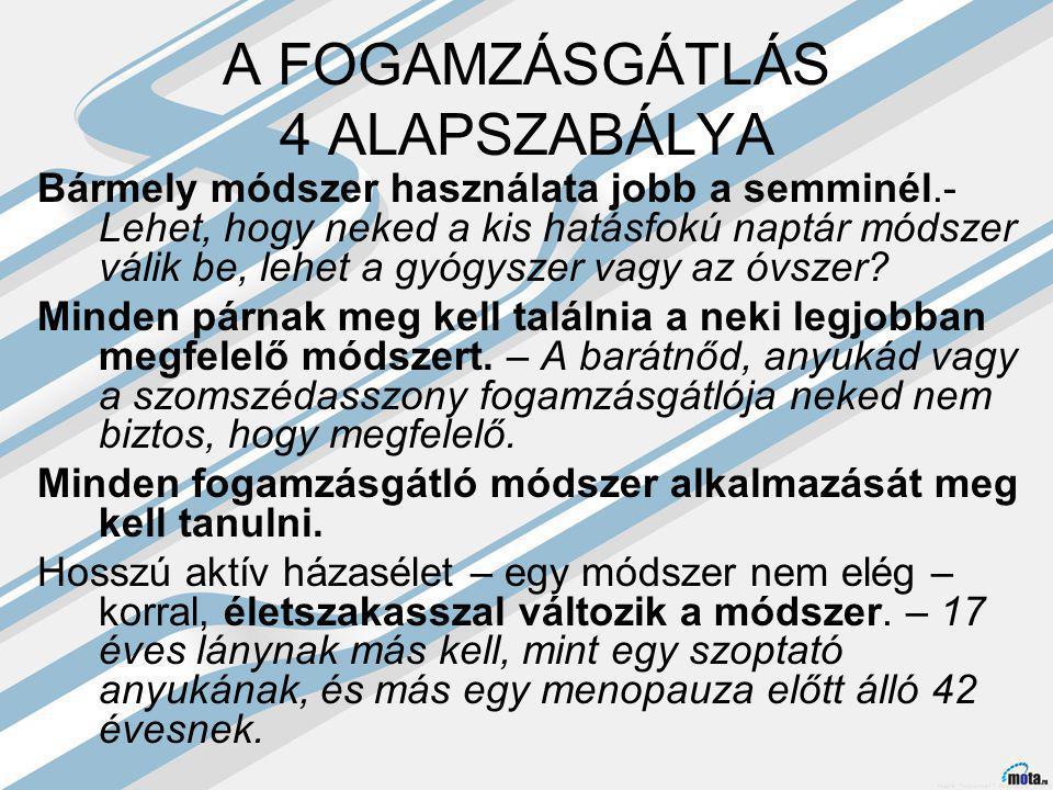 A FOGAMZÁSGÁTLÁS 4 ALAPSZABÁLYA