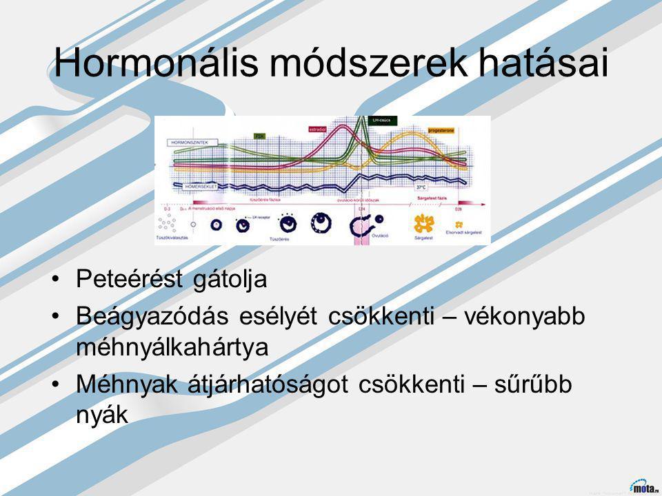 Hormonális módszerek hatásai