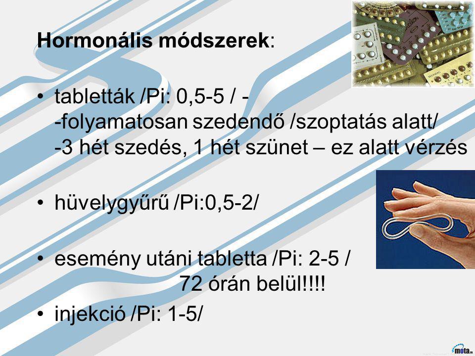 Hormonális módszerek: