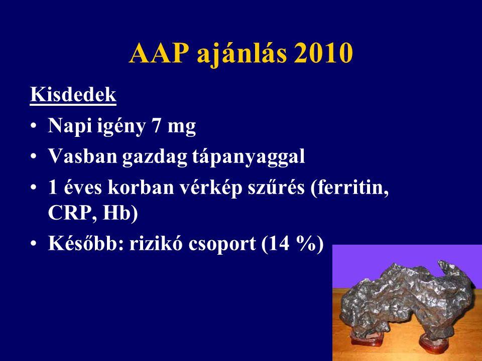 AAP ajánlás 2010 Kisdedek Napi igény 7 mg Vasban gazdag tápanyaggal