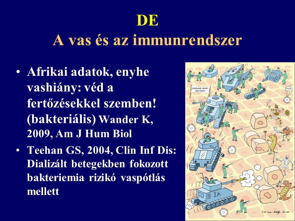DE A vas és az immunrendszer
