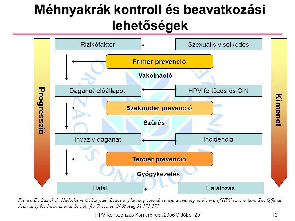 Méhnyakrák kontroll és beavatkozási lehetőségek
