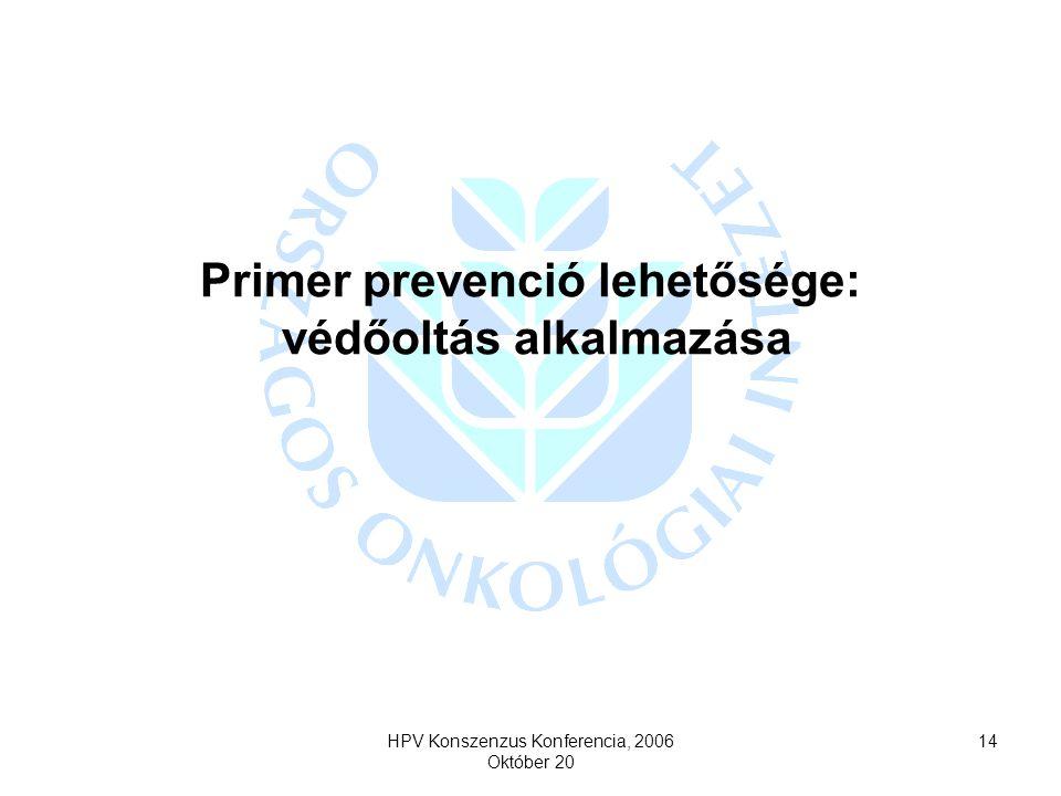 Primer prevenció lehetősége: védőoltás alkalmazása