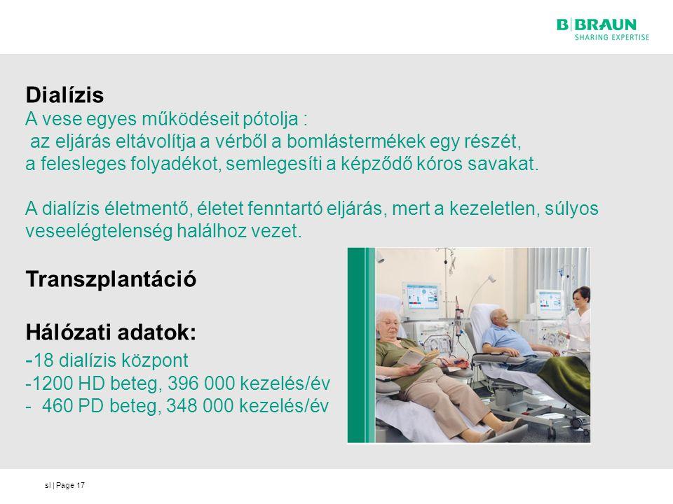 Dialízis Transzplantáció Hálózati adatok: -18 dialízis központ