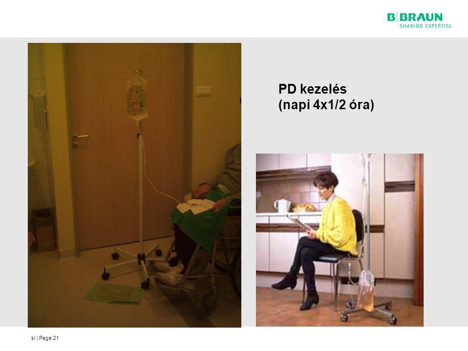 PD kezelés (napi 4x1/2 óra)