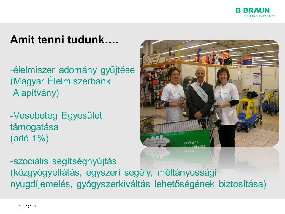 Amit tenni tudunk…. (Magyar Élelmiszerbank