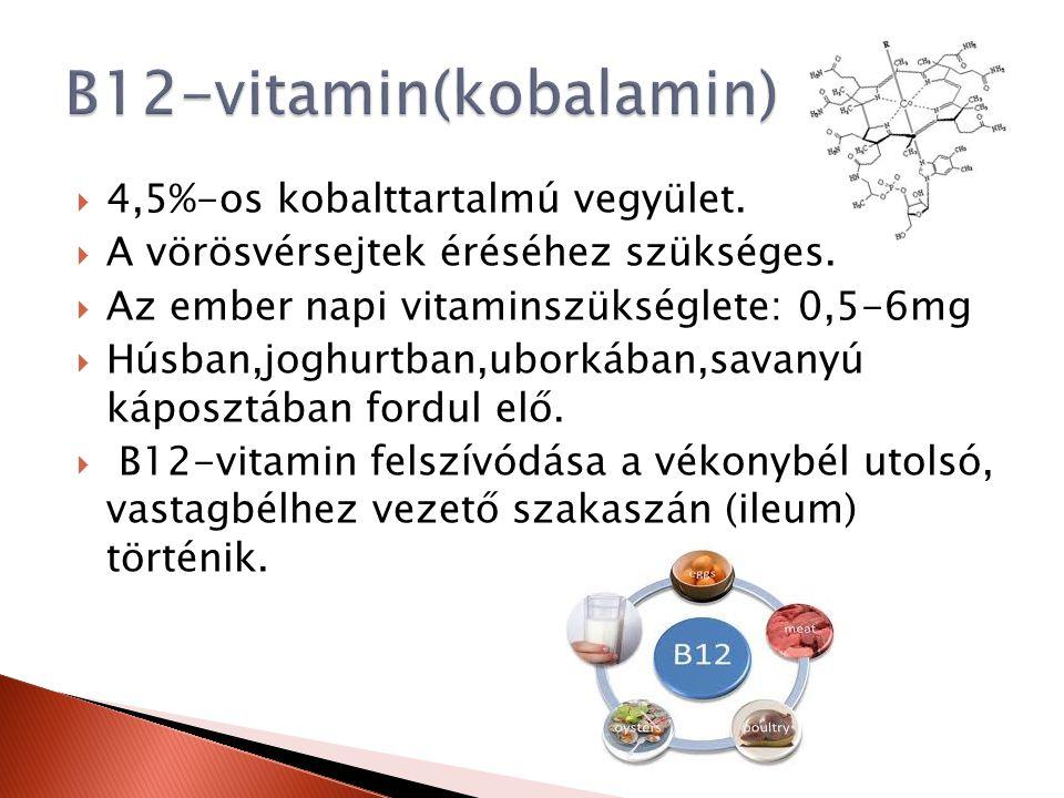 B12-vitamin(kobalamin)