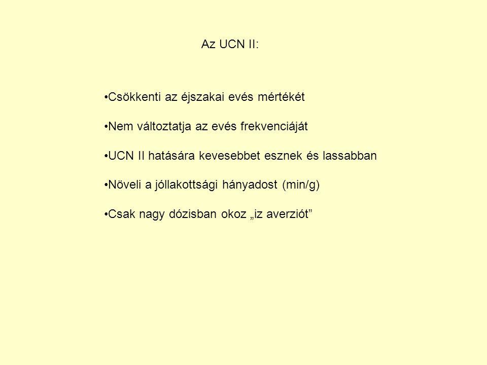 Az UCN II: Csökkenti az éjszakai evés mértékét. Nem változtatja az evés frekvenciáját. UCN II hatására kevesebbet esznek és lassabban.