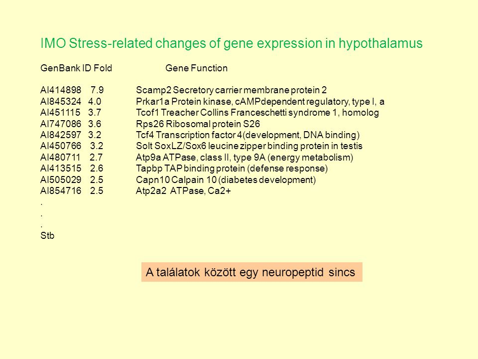 IMO Stress-related changes of gene expression in hypothalamus