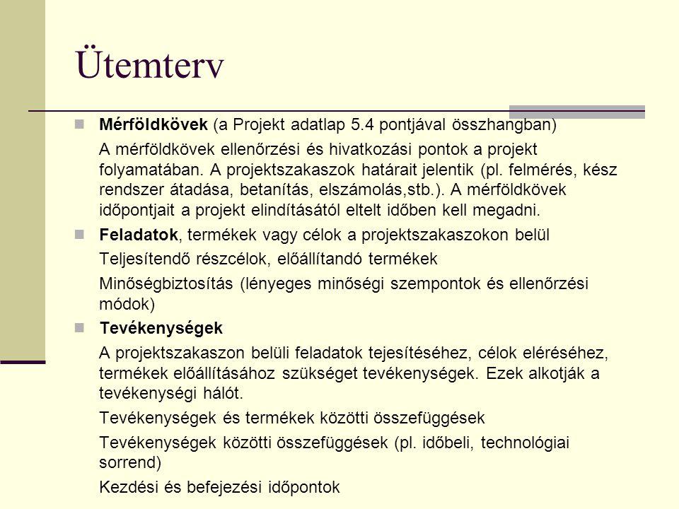 Ütemterv Mérföldkövek (a Projekt adatlap 5.4 pontjával összhangban)