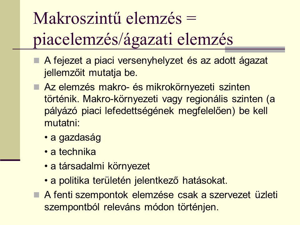 Makroszintű elemzés = piacelemzés/ágazati elemzés
