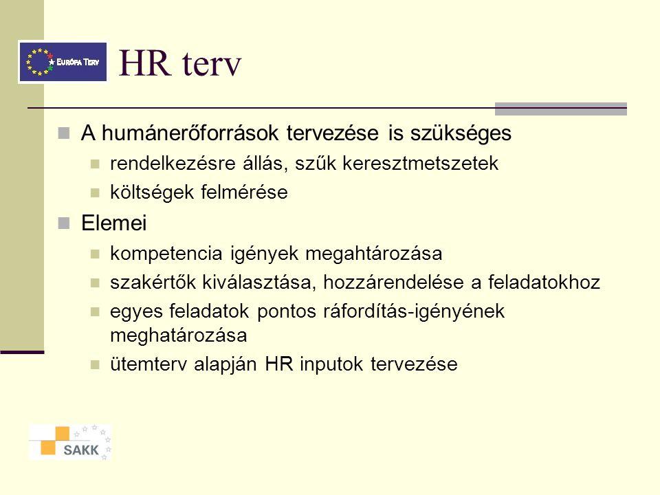 HR terv A humánerőforrások tervezése is szükséges Elemei