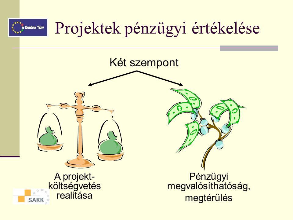 Projektek pénzügyi értékelése