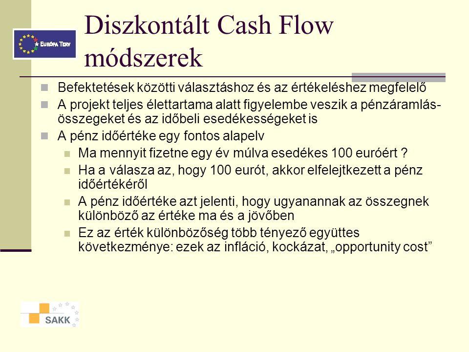 Diszkontált Cash Flow módszerek
