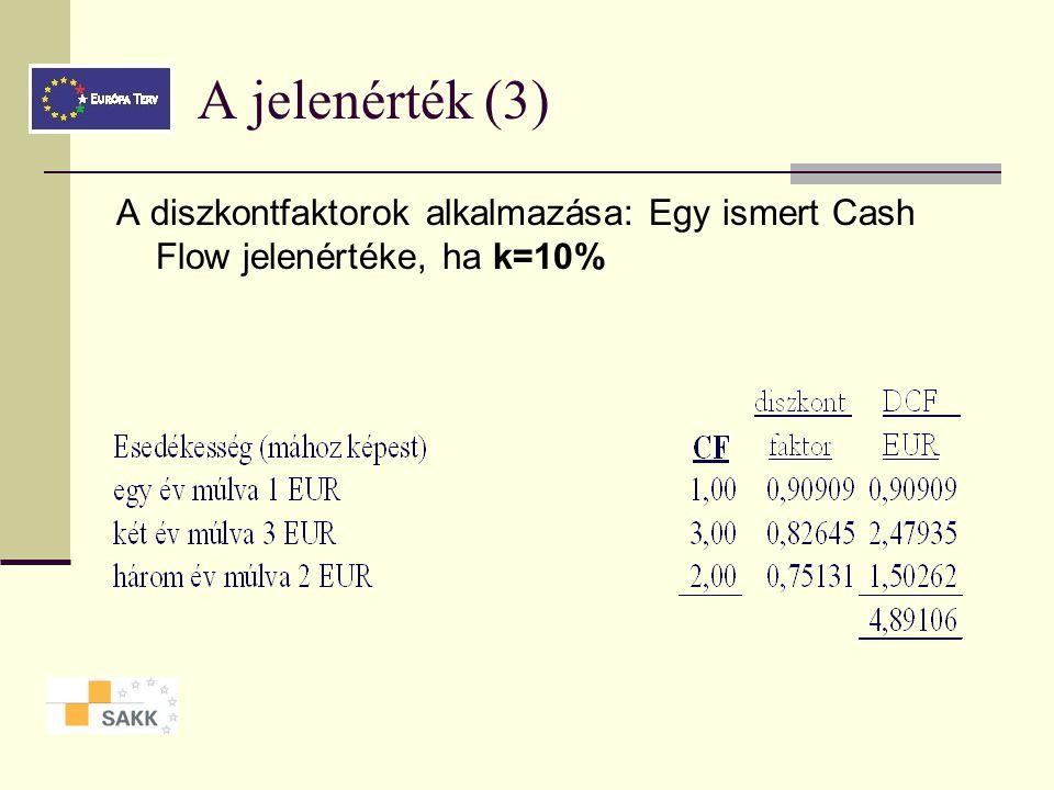 A jelenérték (3) A diszkontfaktorok alkalmazása: Egy ismert Cash Flow jelenértéke, ha k=10%