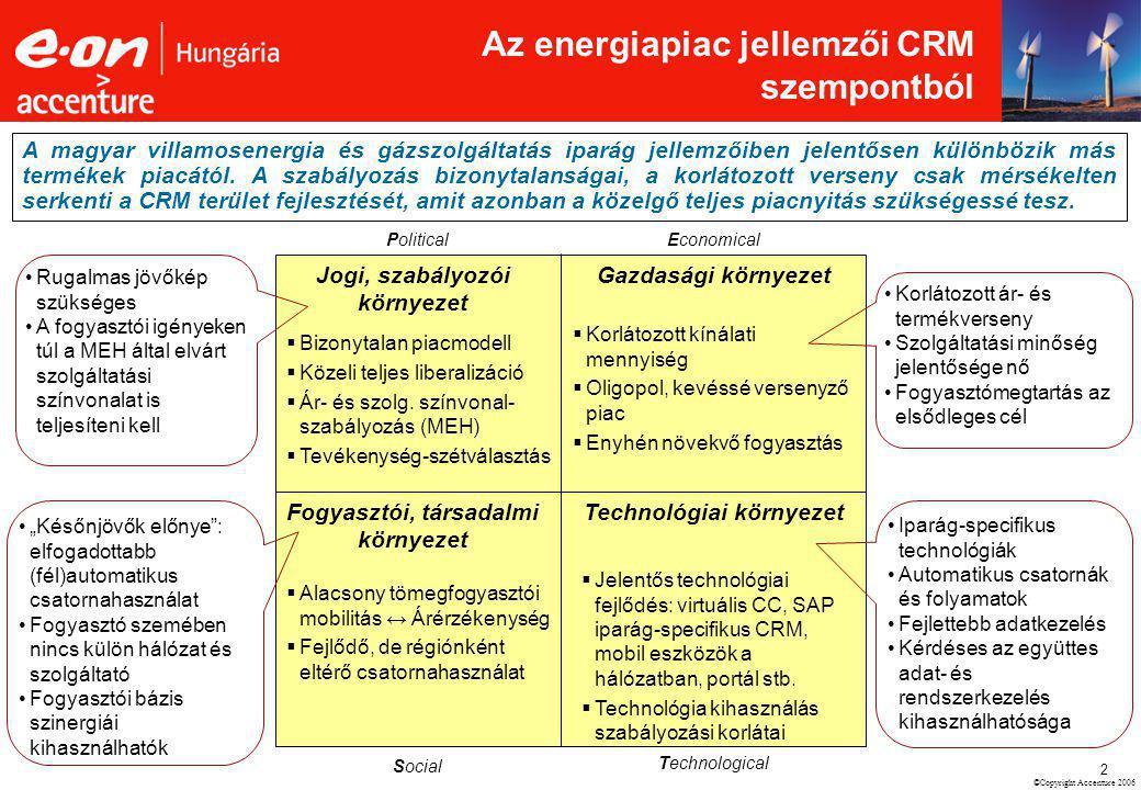 Az energiapiac jellemzői CRM szempontból