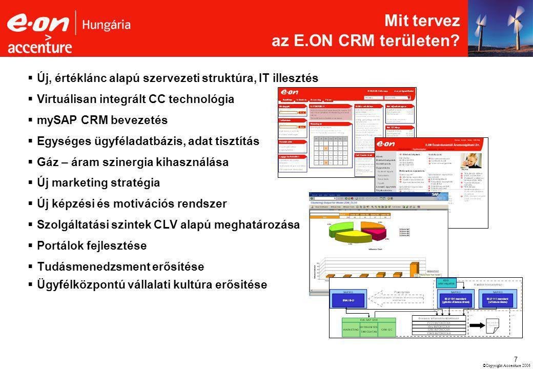 Mit tervez az E.ON CRM területen