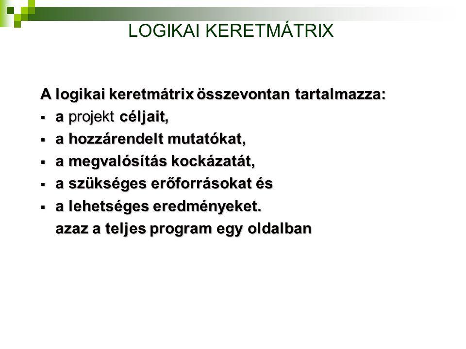 LOGIKAI KERETMÁTRIX A logikai keretmátrix összevontan tartalmazza: