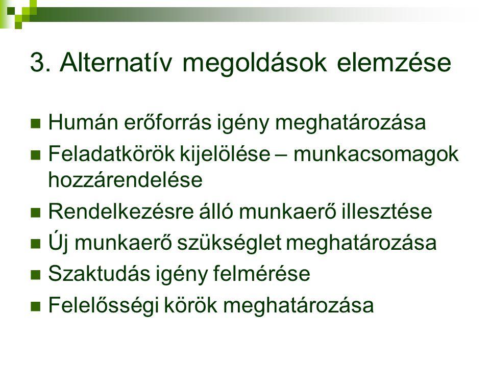 3. Alternatív megoldások elemzése