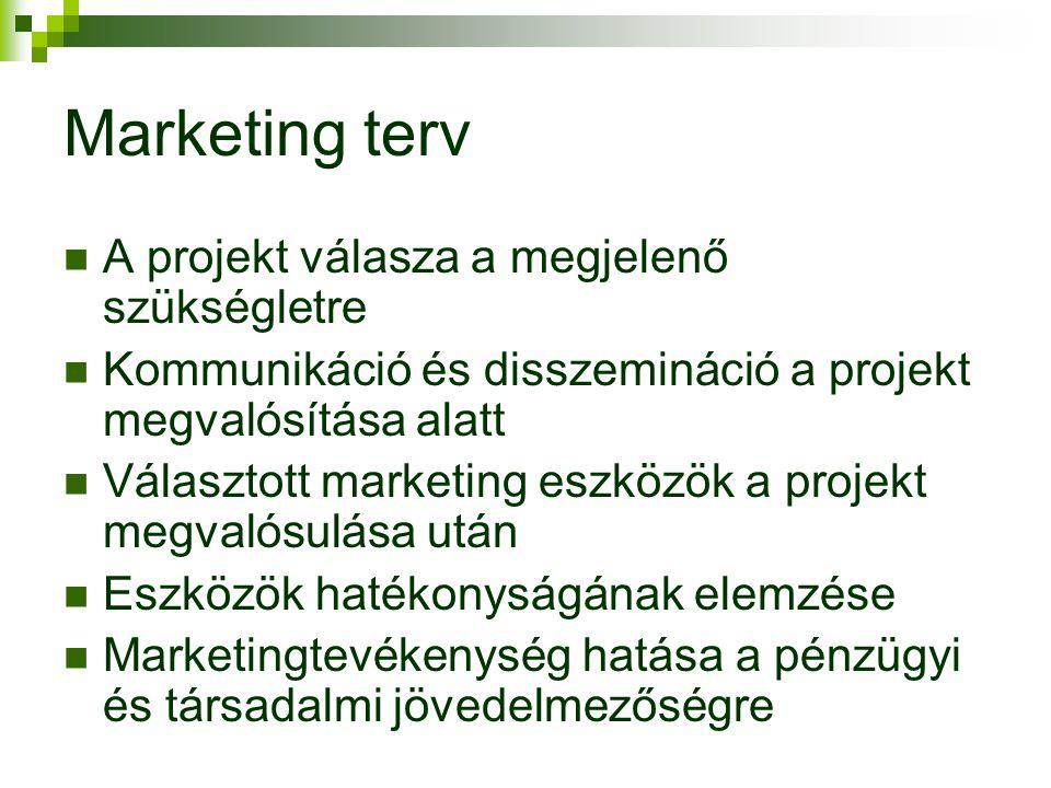 Marketing terv A projekt válasza a megjelenő szükségletre