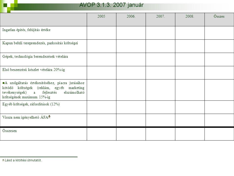 AVOP 3.1.3. 2007 január 2005. 2006. 2007. 2008. Összes. Ingatlan építés, felújítás értéke. Kapun belüli tereprendezés, parkosítás költségei.