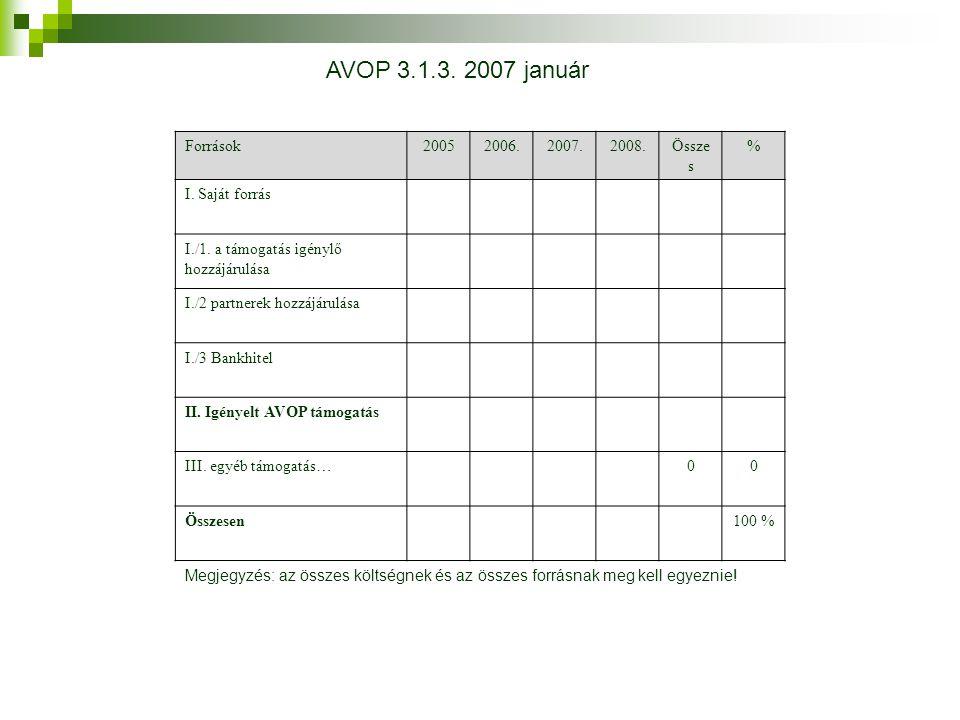 AVOP 3.1.3. 2007 január Források 2005 2006. 2007. 2008. Összes %
