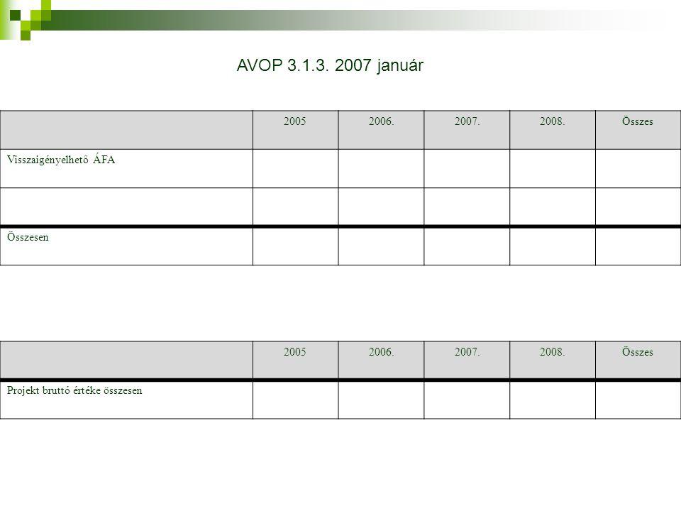 AVOP 3.1.3. 2007 január 2005. 2006. 2007. 2008. Összes. Visszaigényelhető ÁFA. Összesen. 2005.