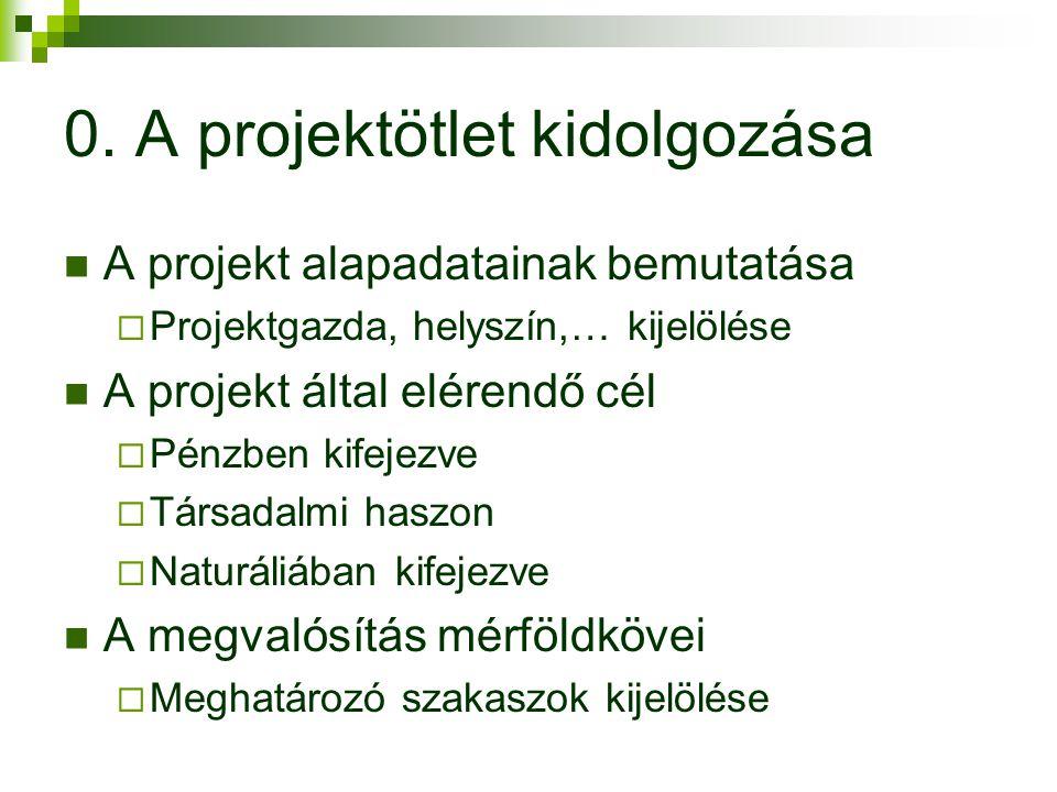 0. A projektötlet kidolgozása