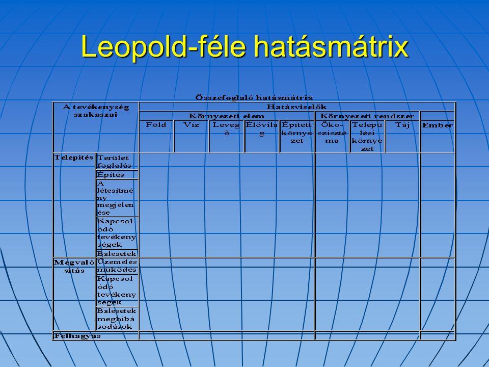 Leopold-féle hatásmátrix