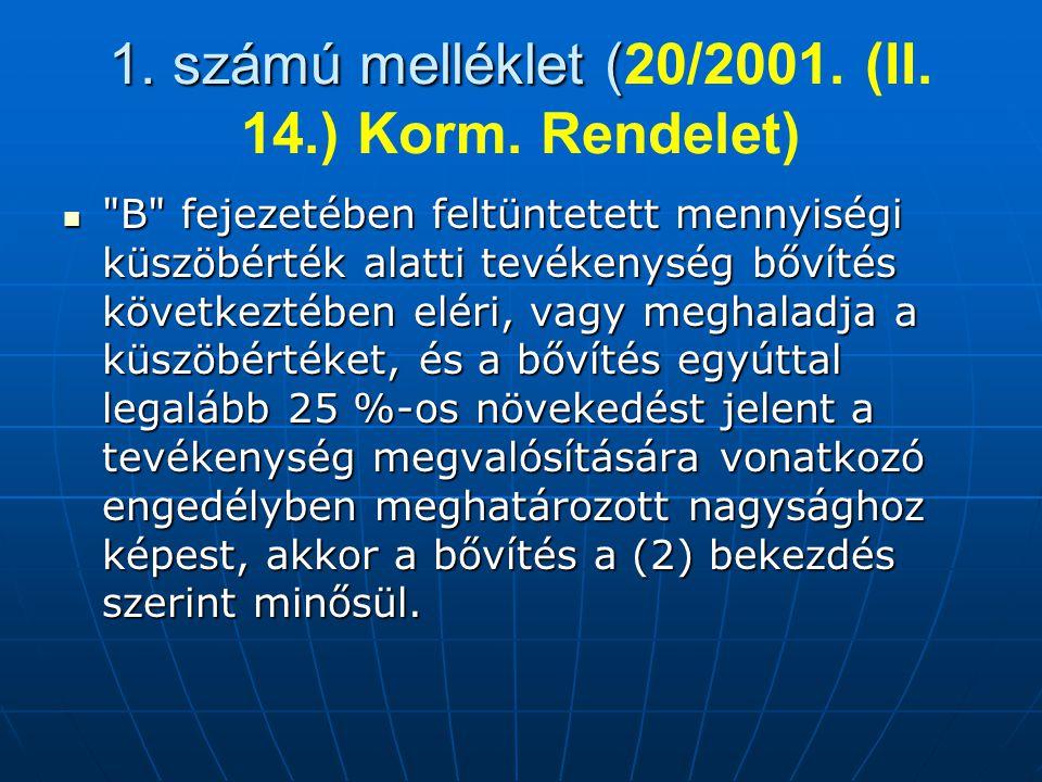1. számú melléklet (20/2001. (II. 14.) Korm. Rendelet)