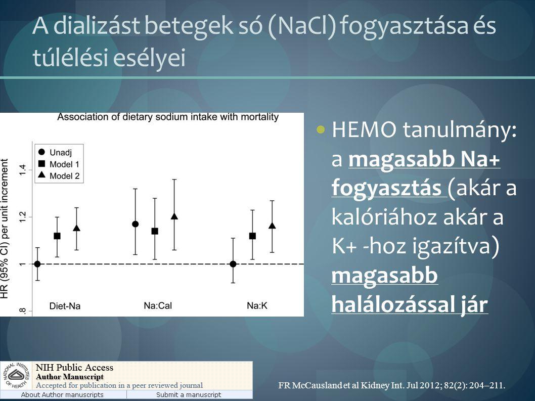 A dializást betegek só (NaCl) fogyasztása és túlélési esélyei