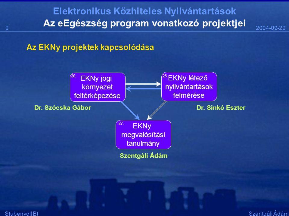 Az eEgészség program vonatkozó projektjei