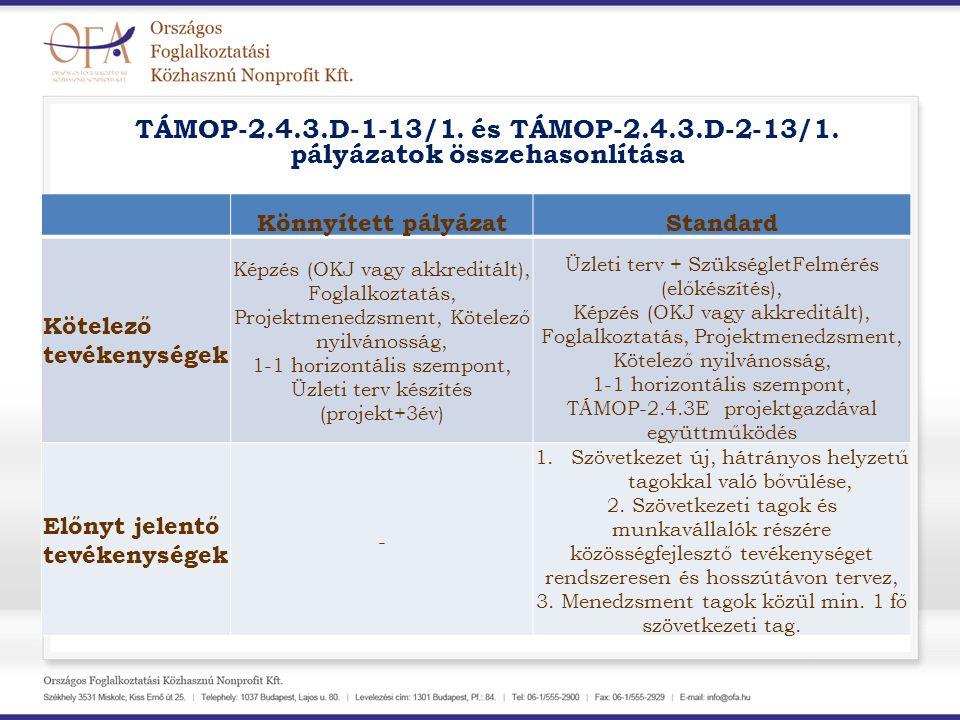TÁMOP-2. 4. 3. D-1-13/1. és TÁMOP-2. 4. 3. D-2-13/1